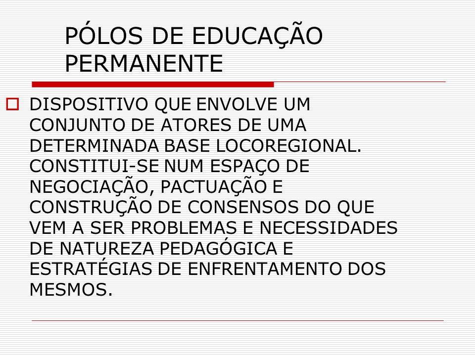 PÓLOS DE EDUCAÇÃO PERMANENTE