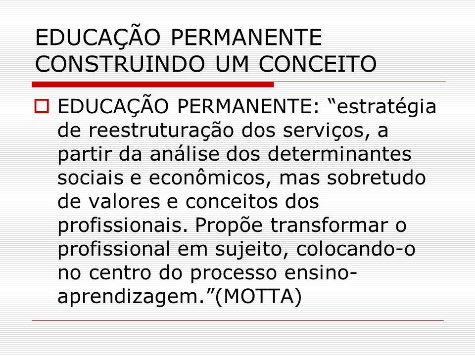 EDUCAÇÃO PERMANENTE CONSTRUINDO UM CONCEITO