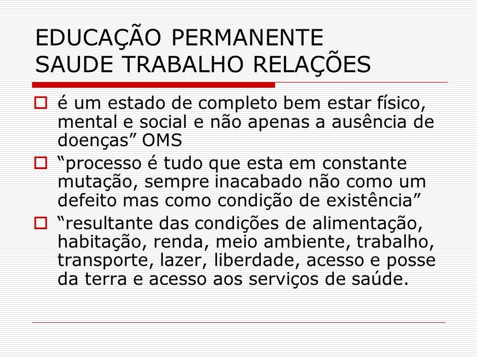 EDUCAÇÃO PERMANENTE SAUDE TRABALHO RELAÇÕES