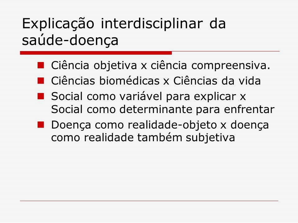 Explicação interdisciplinar da saúde-doença