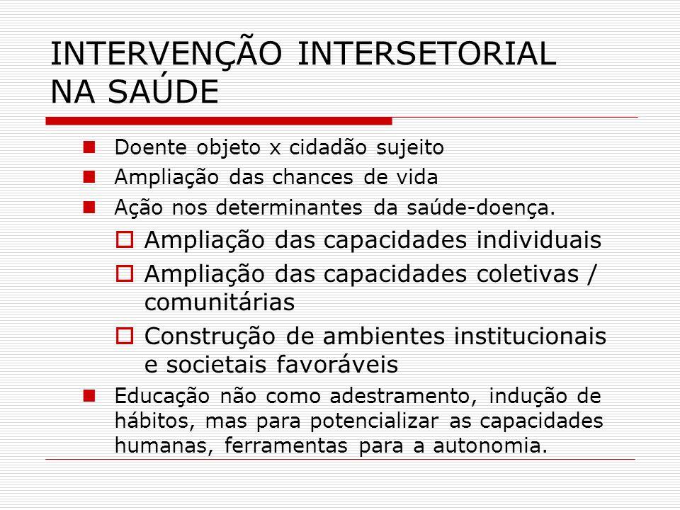 INTERVENÇÃO INTERSETORIAL NA SAÚDE