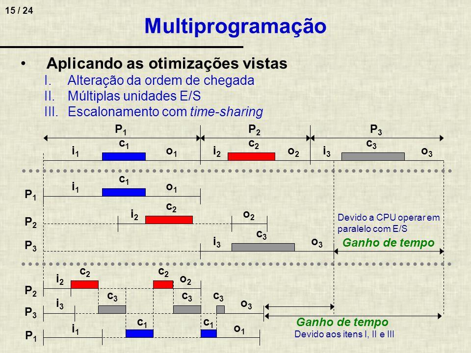 Multiprogramação Aplicando as otimizações vistas