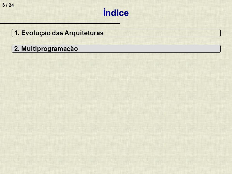 Índice 1. Evolução das Arquiteturas 2. Multiprogramação