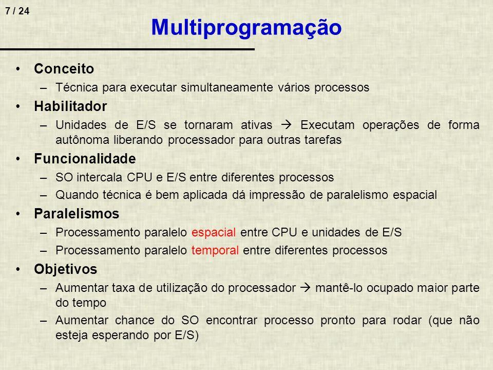 Multiprogramação Conceito Habilitador Funcionalidade Paralelismos