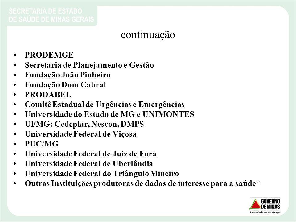 continuação PRODEMGE Secretaria de Planejamento e Gestão