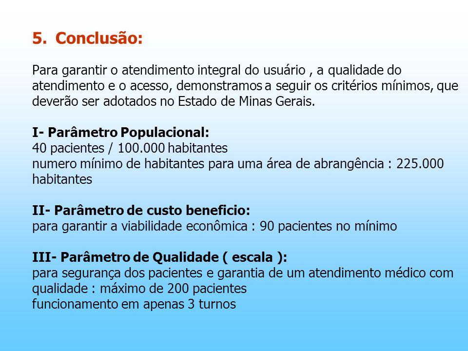 5. Conclusão: Para garantir o atendimento integral do usuário , a qualidade do atendimento e o acesso, demonstramos a seguir os critérios mínimos, que deverão ser adotados no Estado de Minas Gerais.