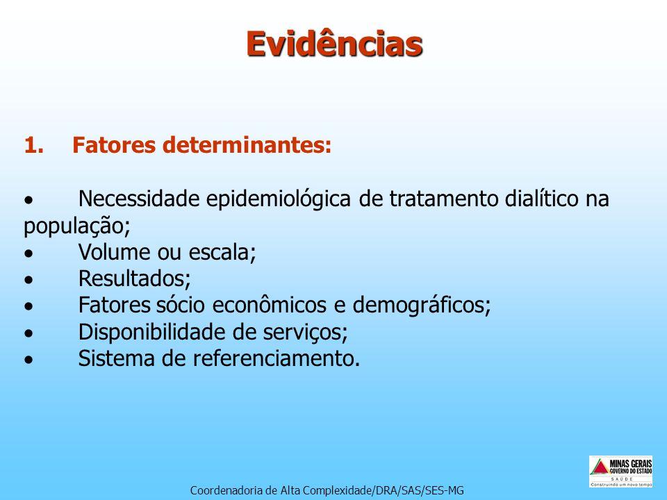 Evidências 1. Fatores determinantes: