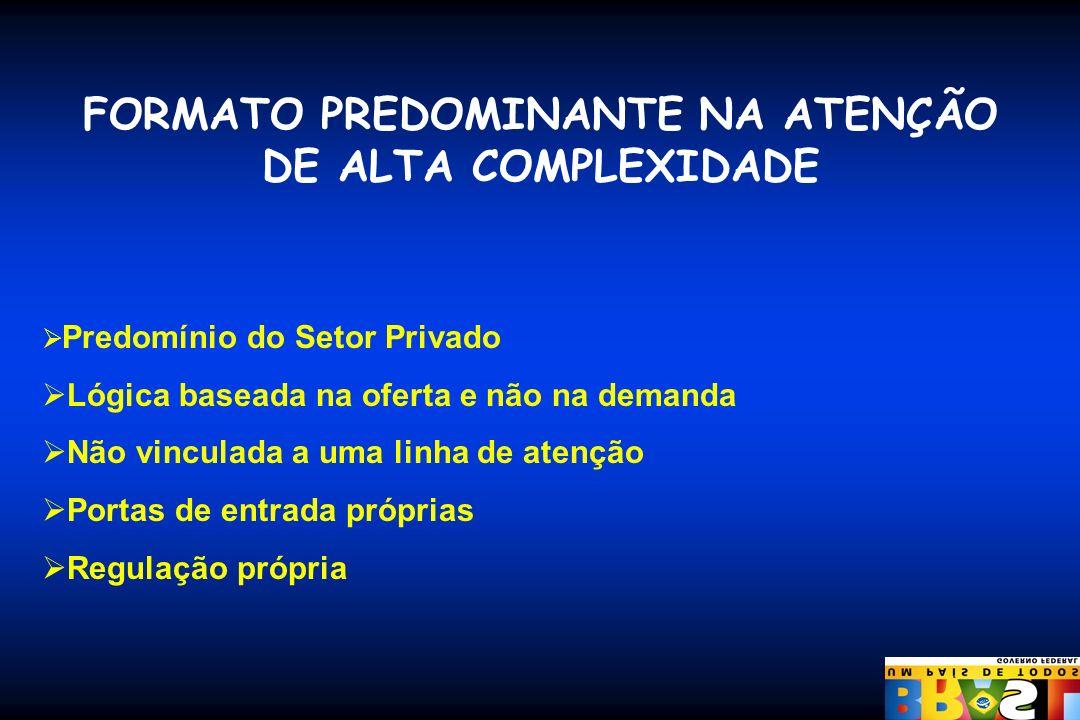 FORMATO PREDOMINANTE NA ATENÇÃO DE ALTA COMPLEXIDADE