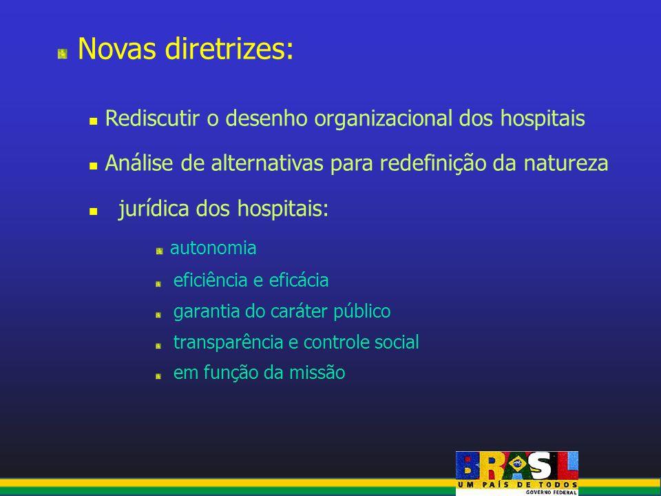 Novas diretrizes: Rediscutir o desenho organizacional dos hospitais