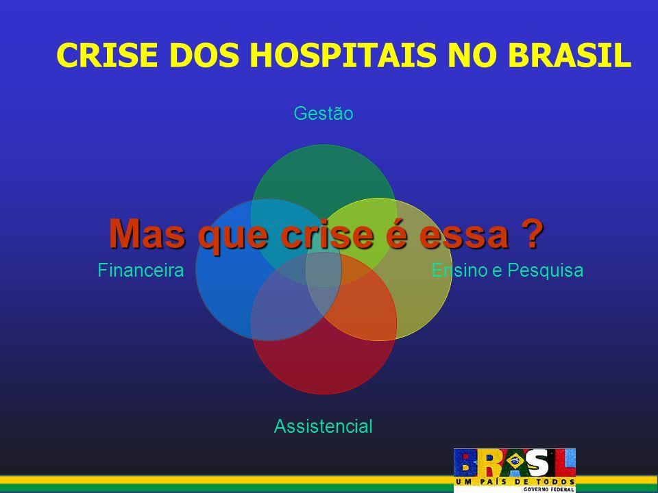 CRISE DOS HOSPITAIS NO BRASIL
