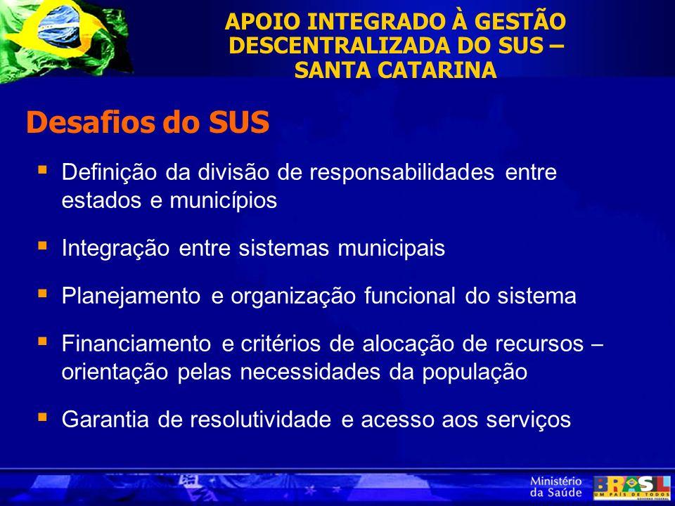 APOIO INTEGRADO À GESTÃO DESCENTRALIZADA DO SUS –
