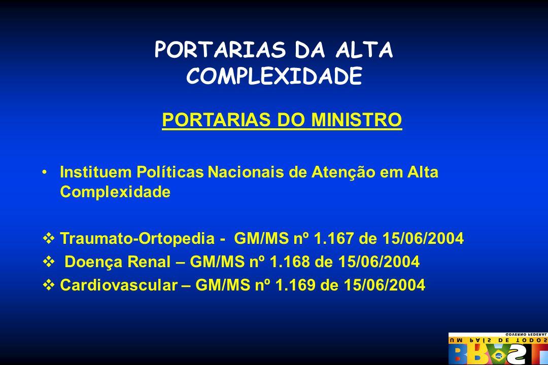 PORTARIAS DA ALTA COMPLEXIDADE