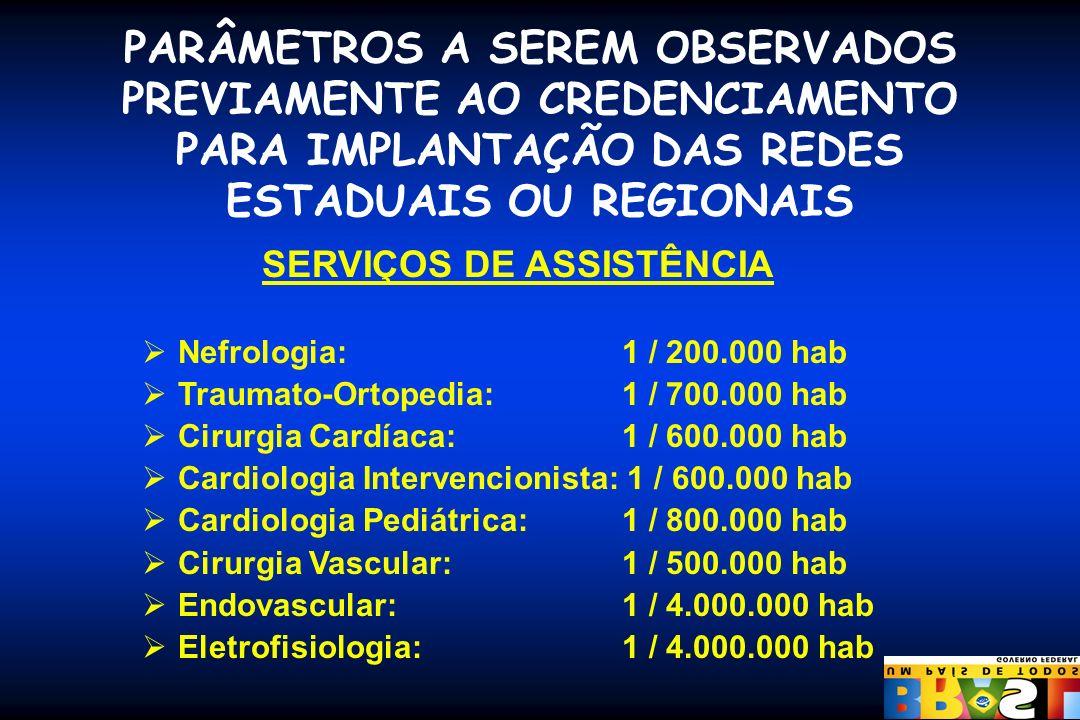 SERVIÇOS DE ASSISTÊNCIA