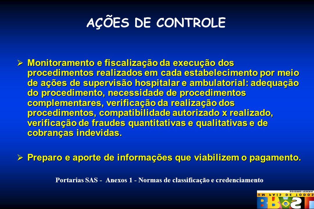 Portarias SAS - Anexos 1 - Normas de classificação e credenciamento