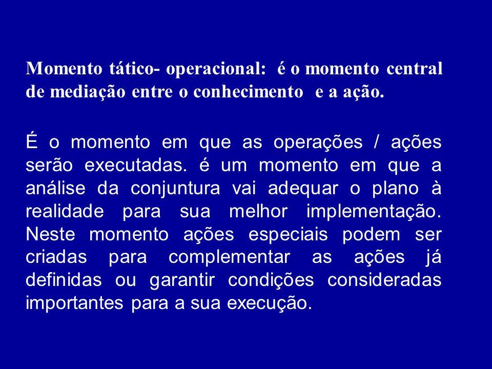 Momento tático- operacional: é o momento central de mediação entre o conhecimento e a ação.