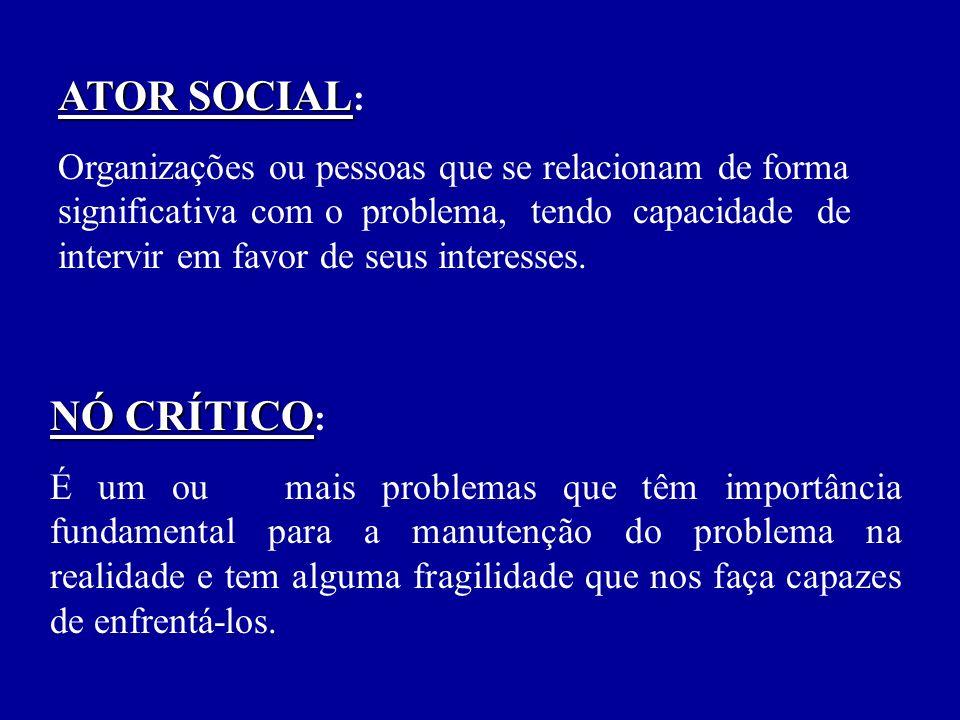 ATOR SOCIAL: NÓ CRÍTICO: