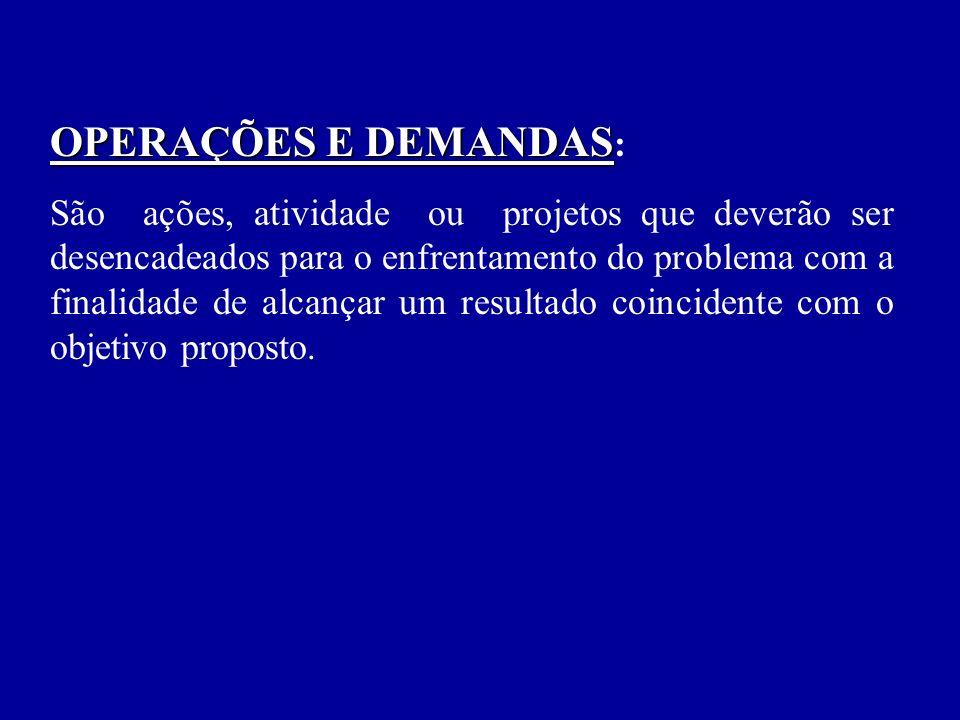 OPERAÇÕES E DEMANDAS: