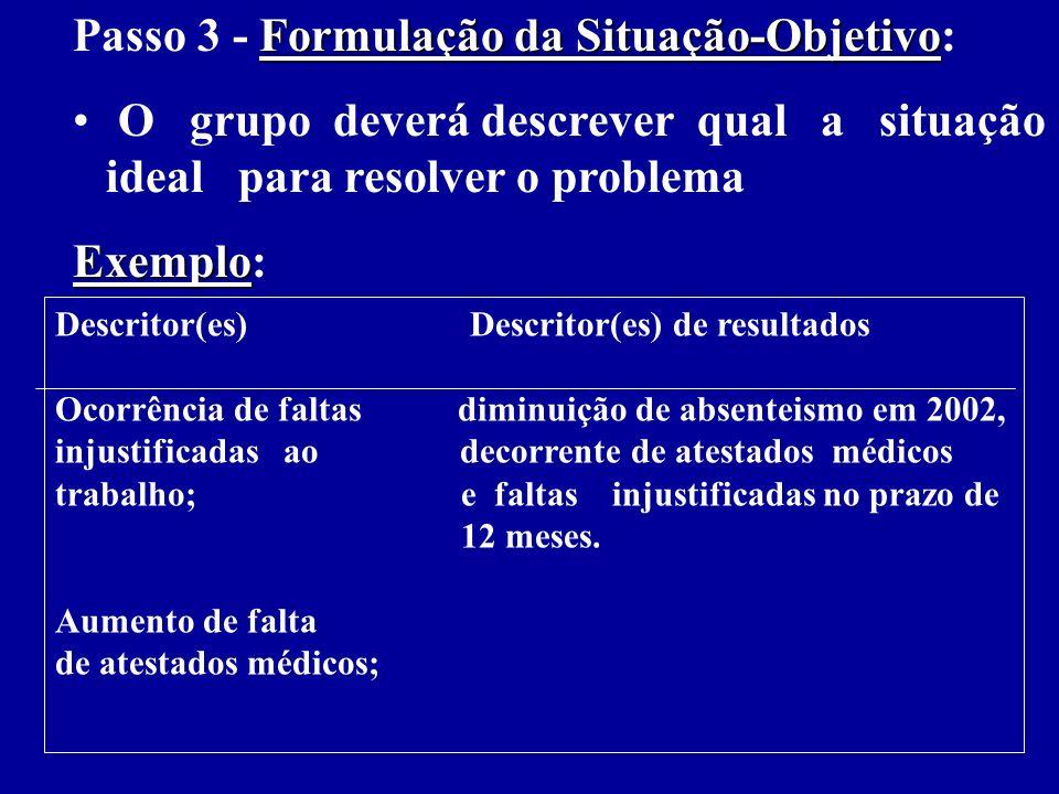 Passo 3 - Formulação da Situação-Objetivo: