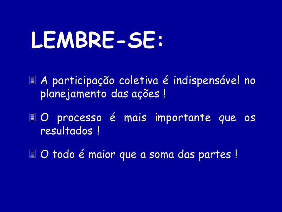 LEMBRE-SE: A participação coletiva é indispensável no planejamento das ações ! O processo é mais importante que os resultados !
