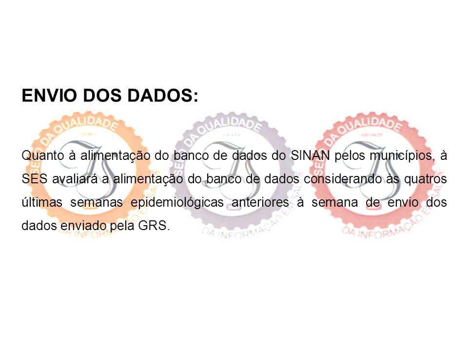 ENVIO DOS DADOS: