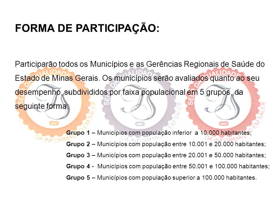 FORMA DE PARTICIPAÇÃO: