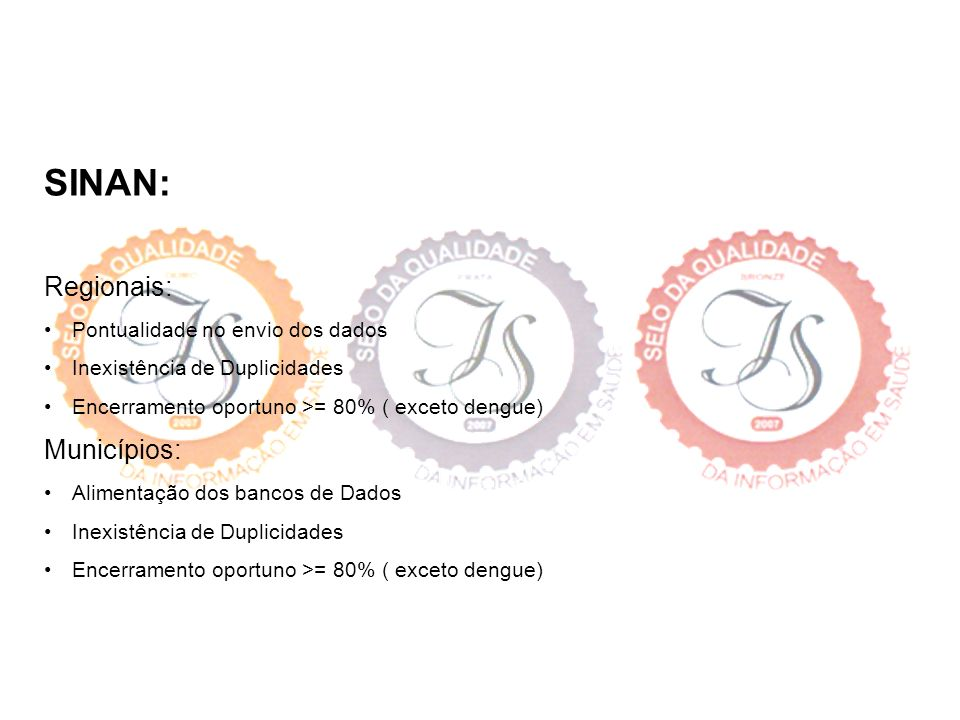 SINAN: Regionais: Municípios: • Pontualidade no envio dos dados