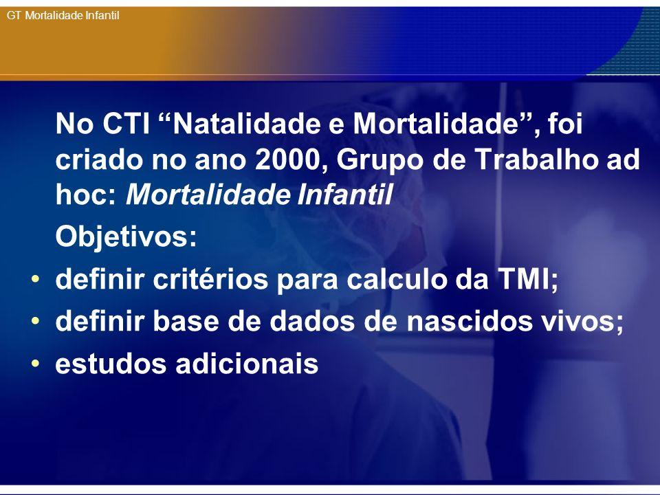 GT Mortalidade Infantil