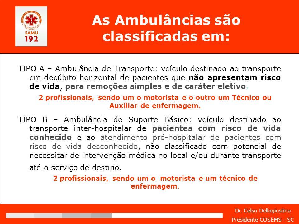 As Ambulâncias são classificadas em: