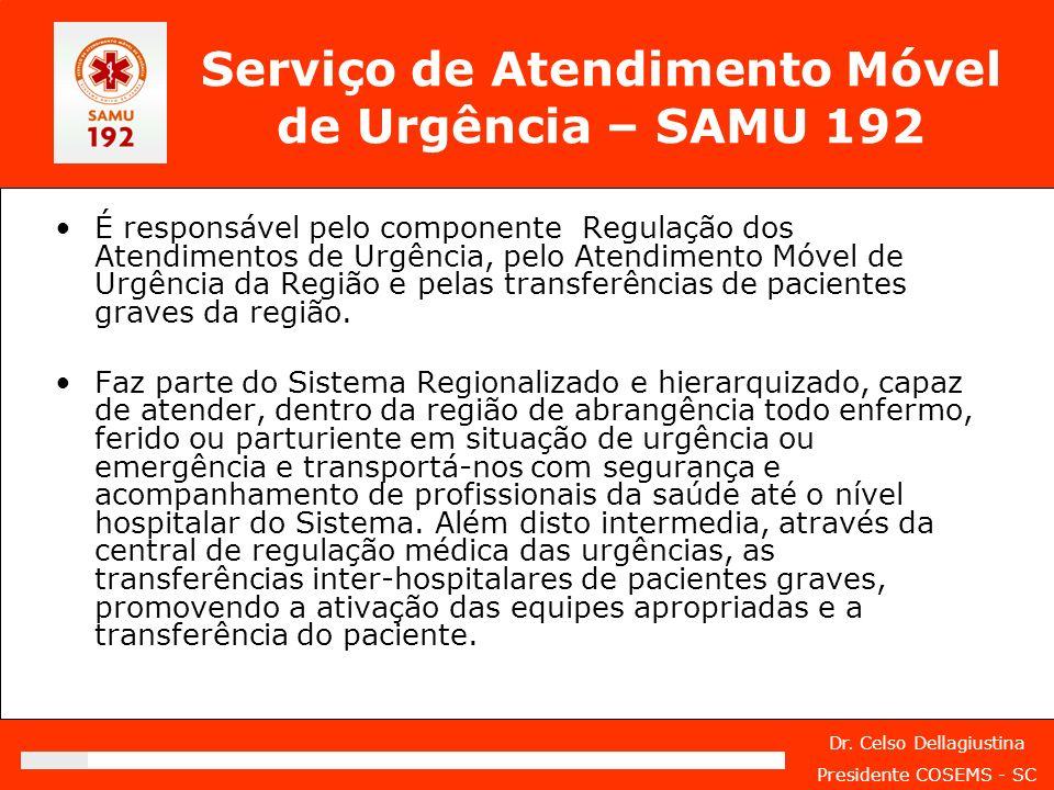 Serviço de Atendimento Móvel de Urgência – SAMU 192