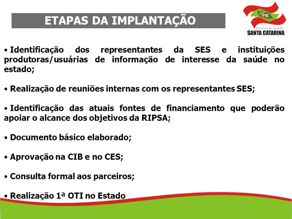 ETAPAS DA IMPLANTAÇÃO Identificação dos representantes da SES e instituições produtoras/usuárias de informação de interesse da saúde no estado;