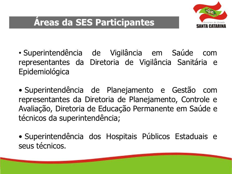 Áreas da SES Participantes