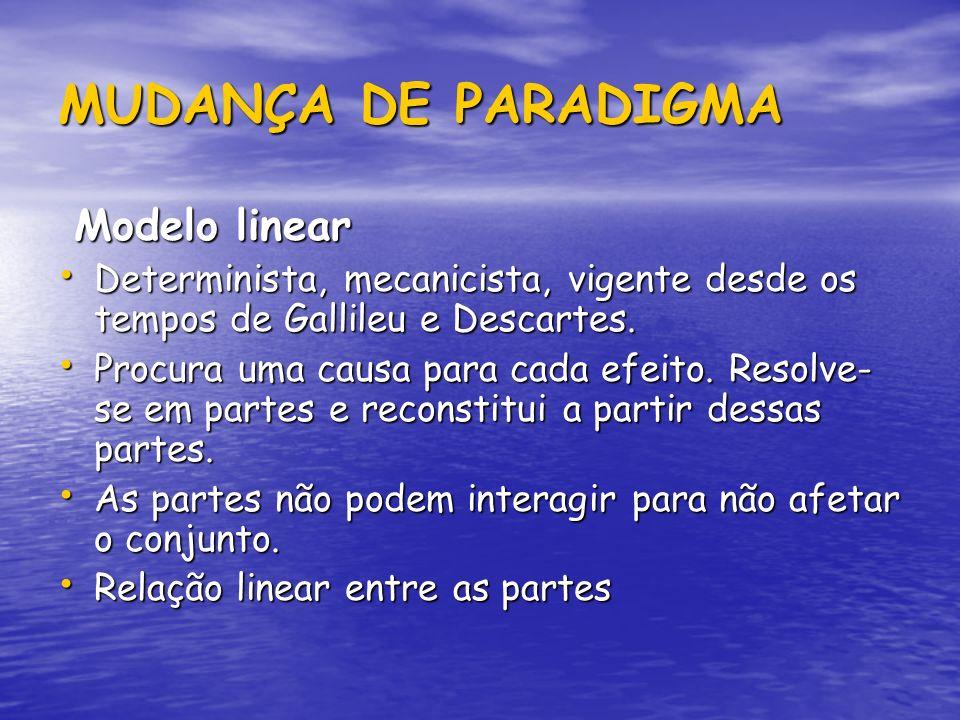 MUDANÇA DE PARADIGMA Modelo linear