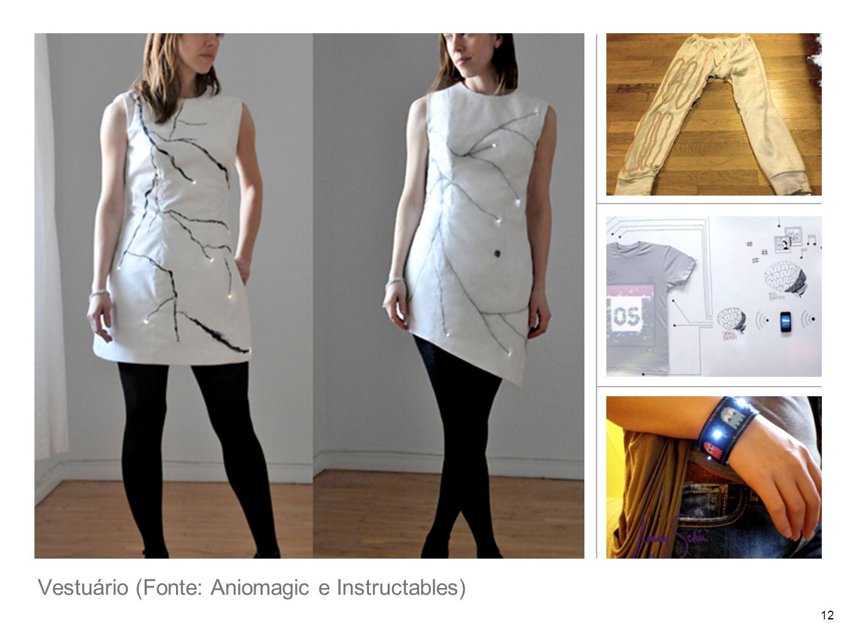Vestuário (Fonte: Aniomagic e Instructables)