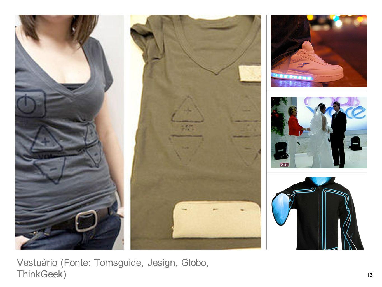 Vestuário (Fonte: Tomsguide, Jesign, Globo, ThinkGeek)