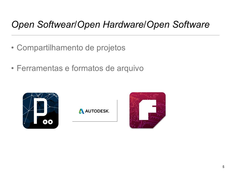 Open Softwear/Open Hardware/Open Software