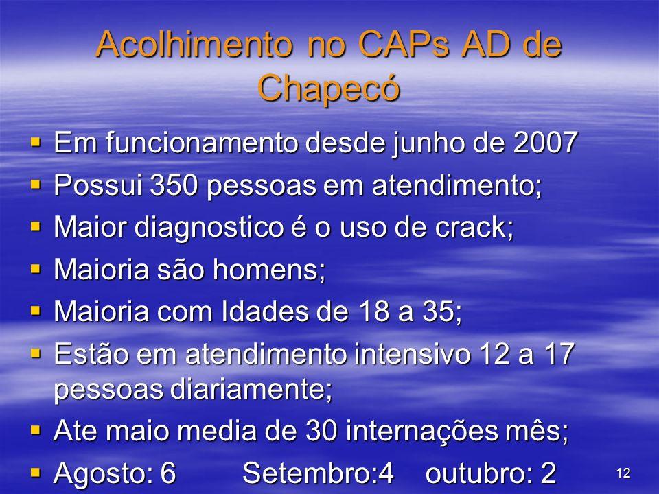 Acolhimento no CAPs AD de Chapecó
