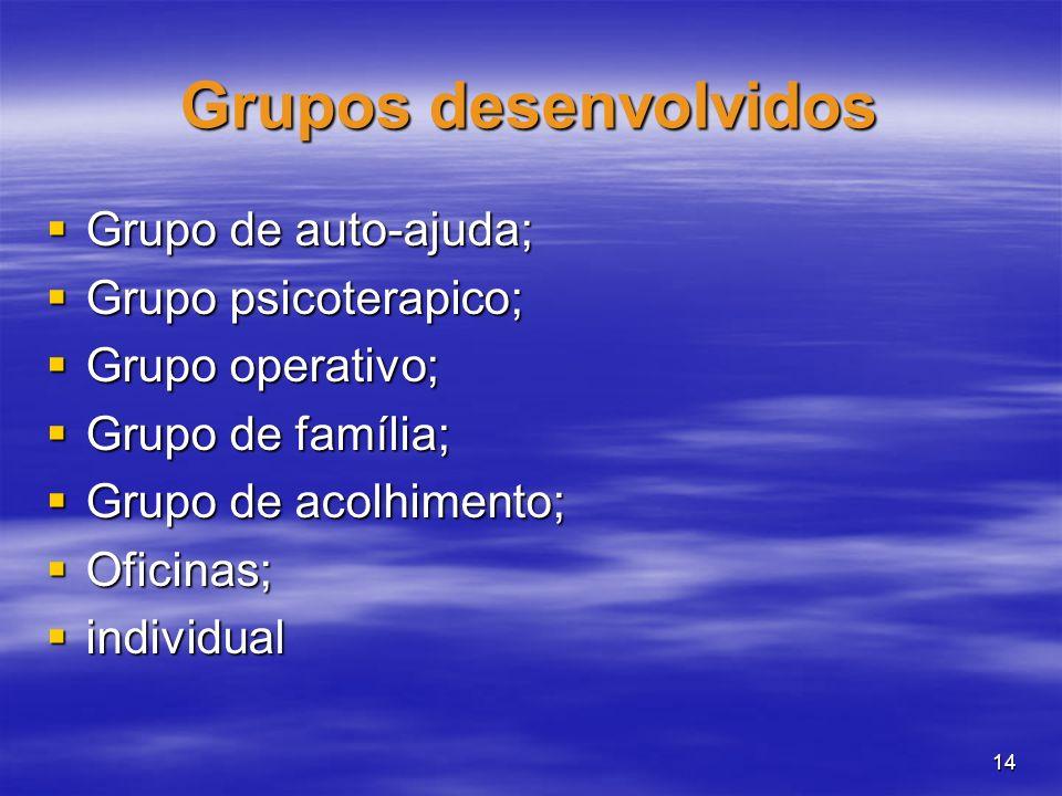 Grupos desenvolvidos Grupo de auto-ajuda; Grupo psicoterapico;