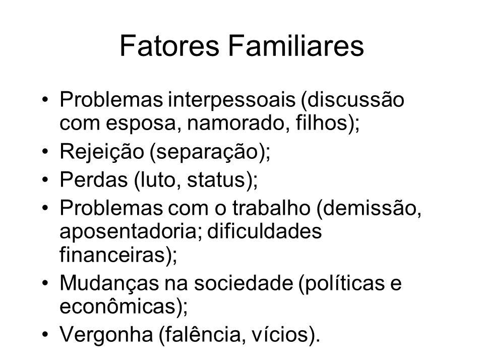 Fatores Familiares Problemas interpessoais (discussão com esposa, namorado, filhos); Rejeição (separação);