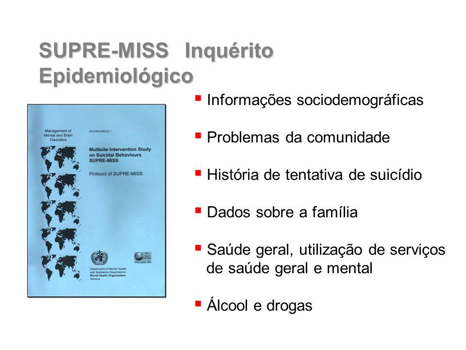 SUPRE-MISS Inquérito Epidemiológico