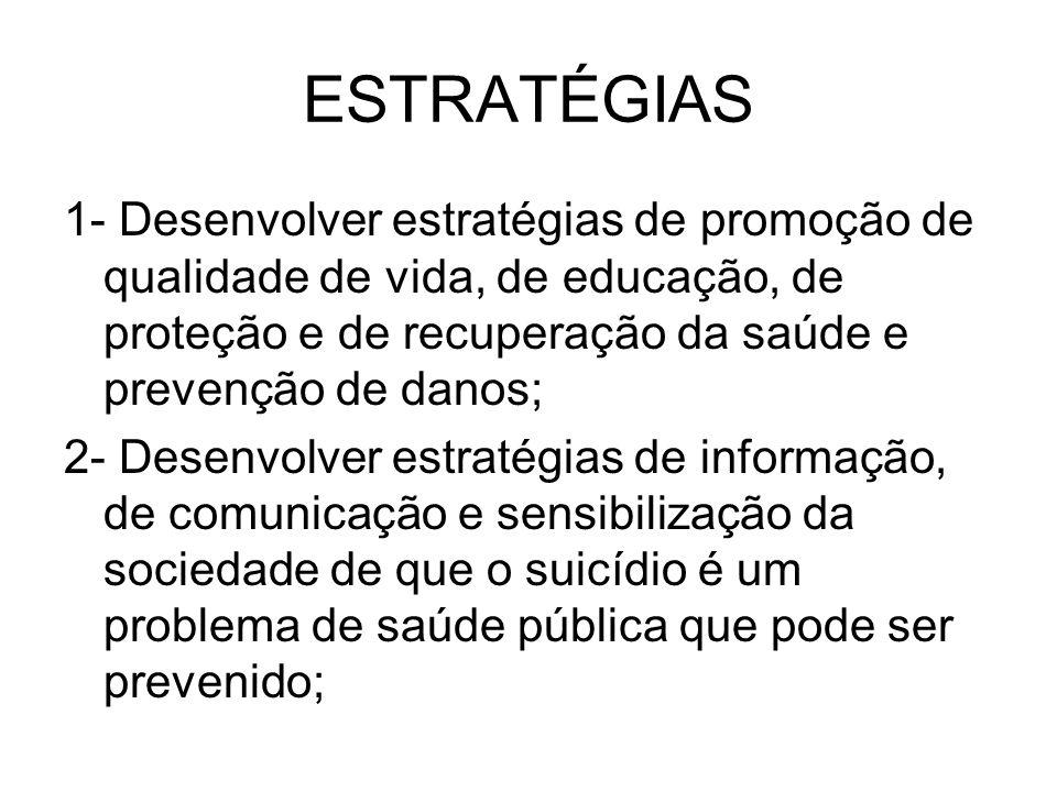 ESTRATÉGIAS 1- Desenvolver estratégias de promoção de qualidade de vida, de educação, de proteção e de recuperação da saúde e prevenção de danos;