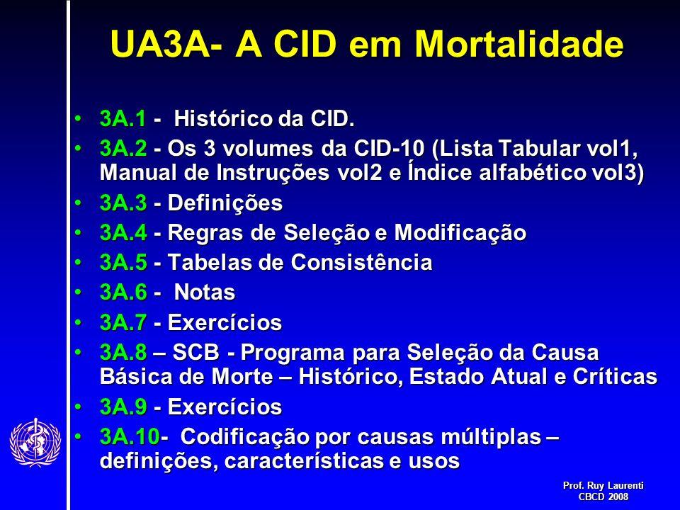 UA3A- A CID em Mortalidade