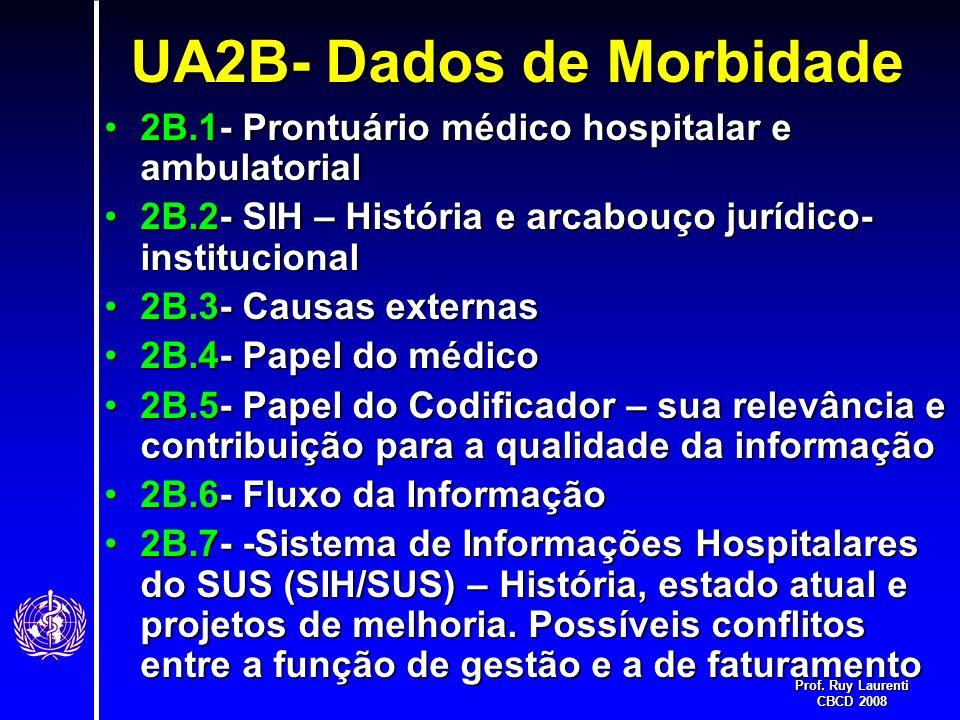 UA2B- Dados de Morbidade