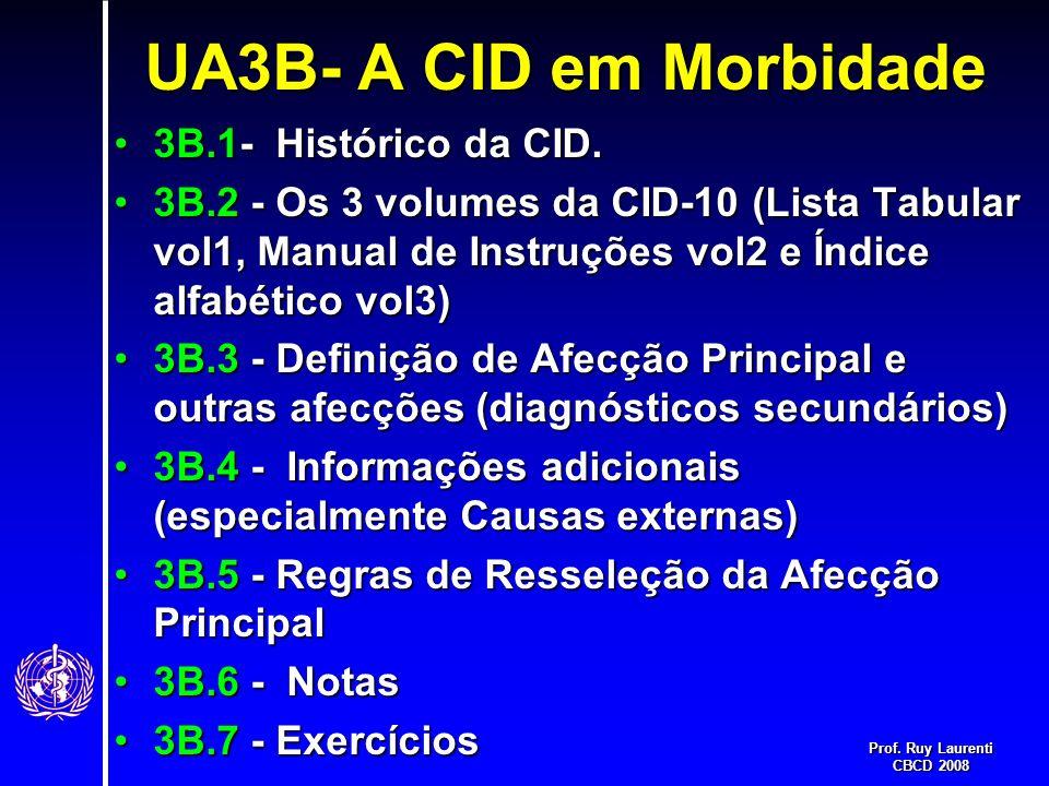 UA3B- A CID em Morbidade 3B.1- Histórico da CID.