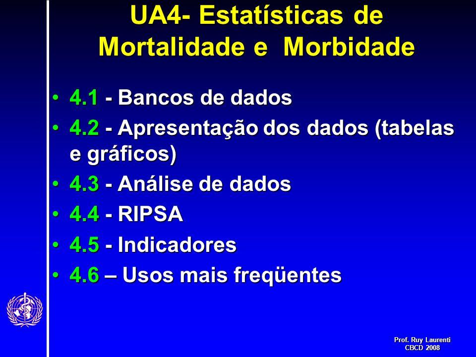 UA4- Estatísticas de Mortalidade e Morbidade
