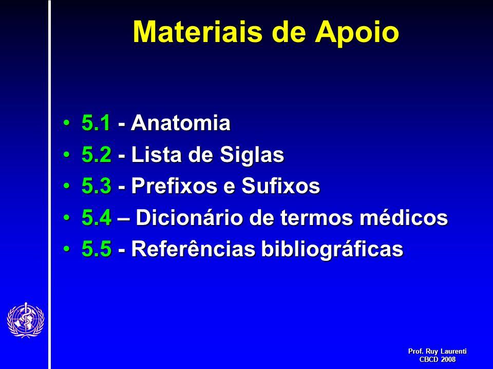 Materiais de Apoio 5.1 - Anatomia 5.2 - Lista de Siglas