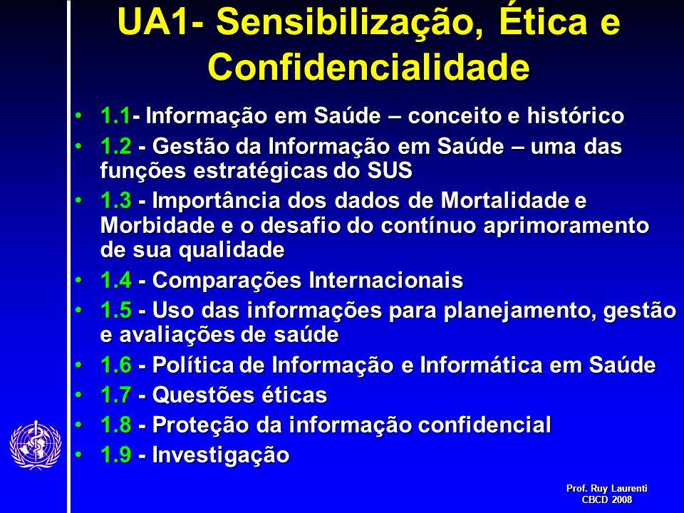 UA1- Sensibilização, Ética e Confidencialidade