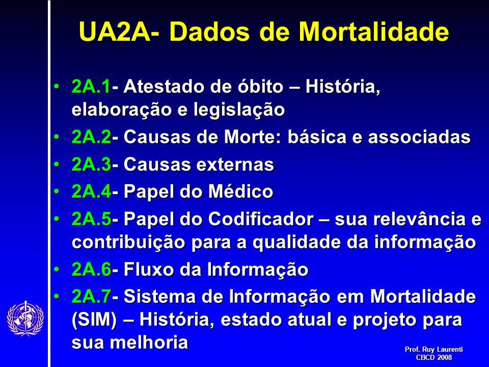 UA2A- Dados de Mortalidade