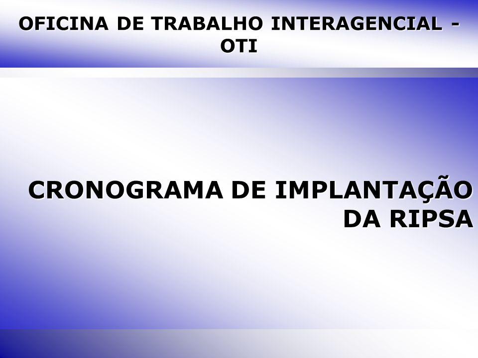 OFICINA DE TRABALHO INTERAGENCIAL - OTI