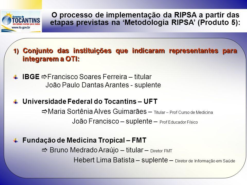 IBGE Francisco Soares Ferreira – titular