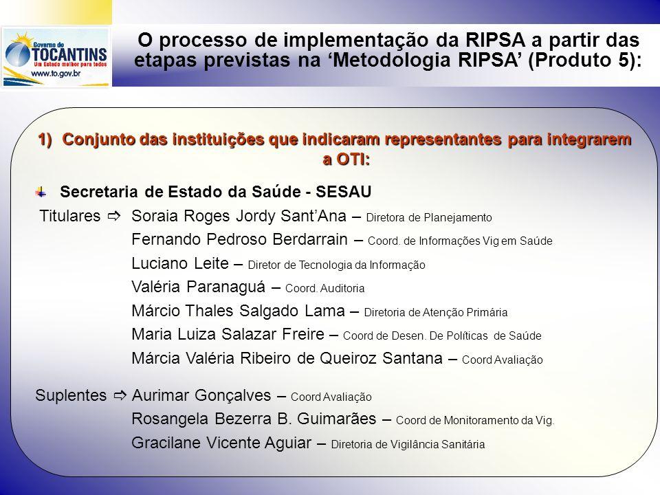 Conjunto das instituições que indicaram representantes para integrarem a OTI: